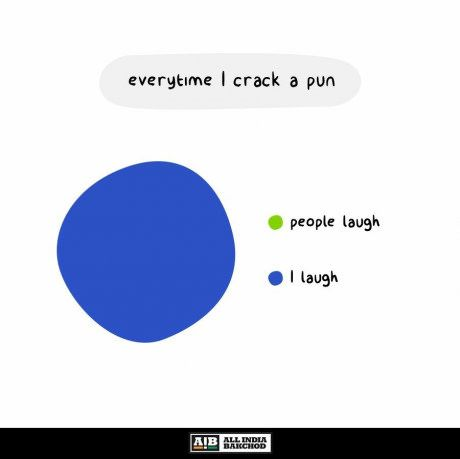 20 Hilarious puns Sad